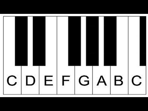 How Many Keys Are There On A Piano